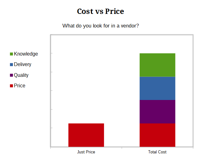 costvprice.png
